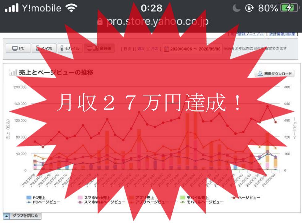 ヤフーショッピング無在庫ツールで月収27万円達成
